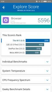 Vellamo Benchmark Xiaomi Mi5 (2)