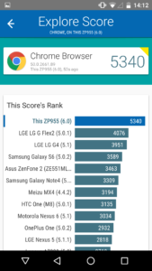 Zopo Speed 8 Vellamo Benchmark (1)