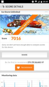 ZTE Blade V7 3D Mark (2)