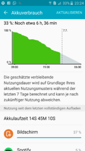Samsung J3 Duos 2600mAh Battery test 169x300