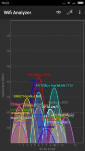 Xiaomi Redmi 3S WLAN EMpfang 169x300