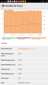 Screenshot 2016 09 06 15 41 29 971 com.futuremark.pcmark.android.benchmark 169x300