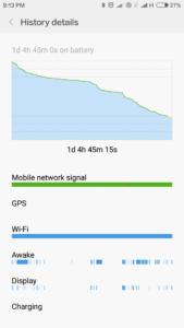 Xiaomi Redmi Pro Akkulaufzeit (1)