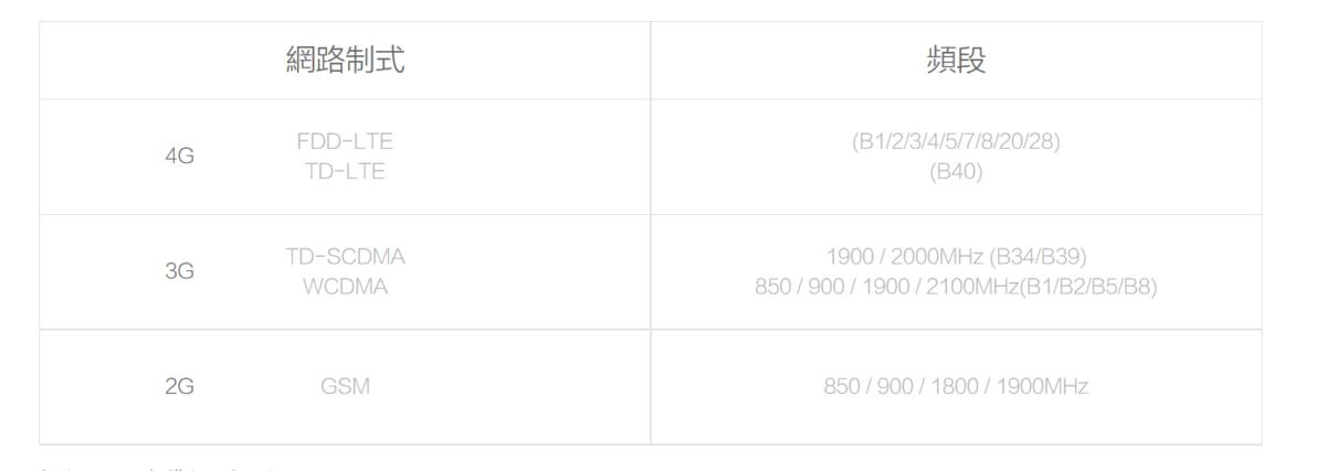 Xiaomi Website 1200x427
