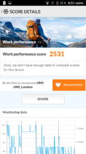 umi-london-pcmark