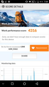 Umi Max PC Mark Work Performance