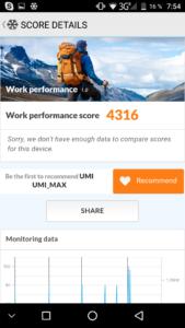 Umi Max PC Mark Work Performance 169x300
