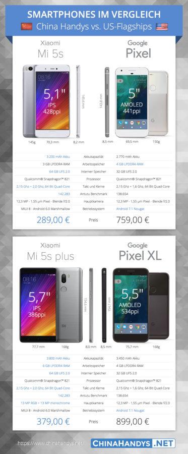 google-pixel-preisxiaomi-mi5s-vs-google-pixel