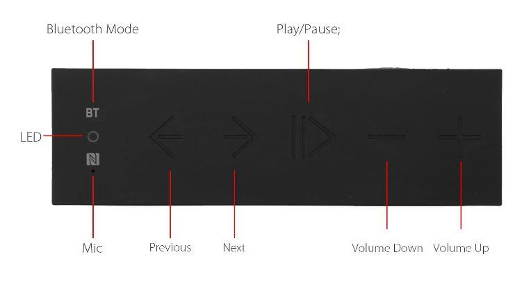 Umi Bluetooth Lautsprecher Bedienung