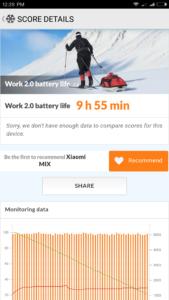 Akkulaufzeit des Xiaomi Mi Mix