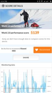 Xiaomi Mi Mix PCMark