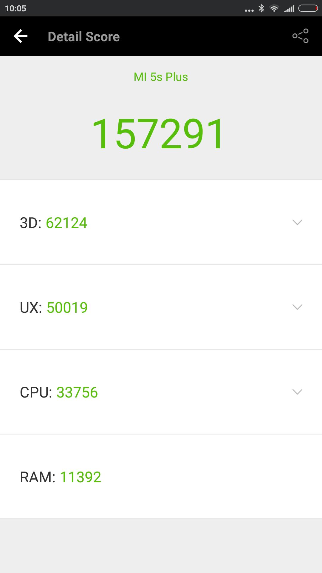 xiaomi-mi5s-plus-antutu-benchmark