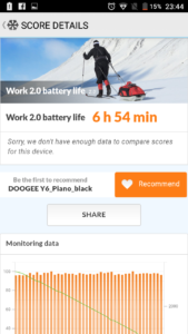 Doogee Y6 PCMark Battery Test