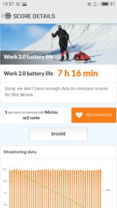 Meizu M5 Battery Benchmark 169x300