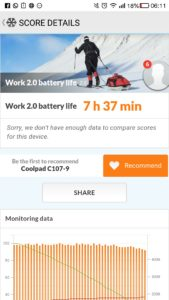CoolEco Cool Changer 1C Battery Benchmark