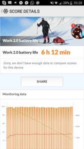 ZTE Blade V8 PC Mark Battery Test