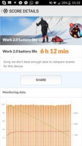 ZTE Blade V8 PC Mark Battery Test 169x300