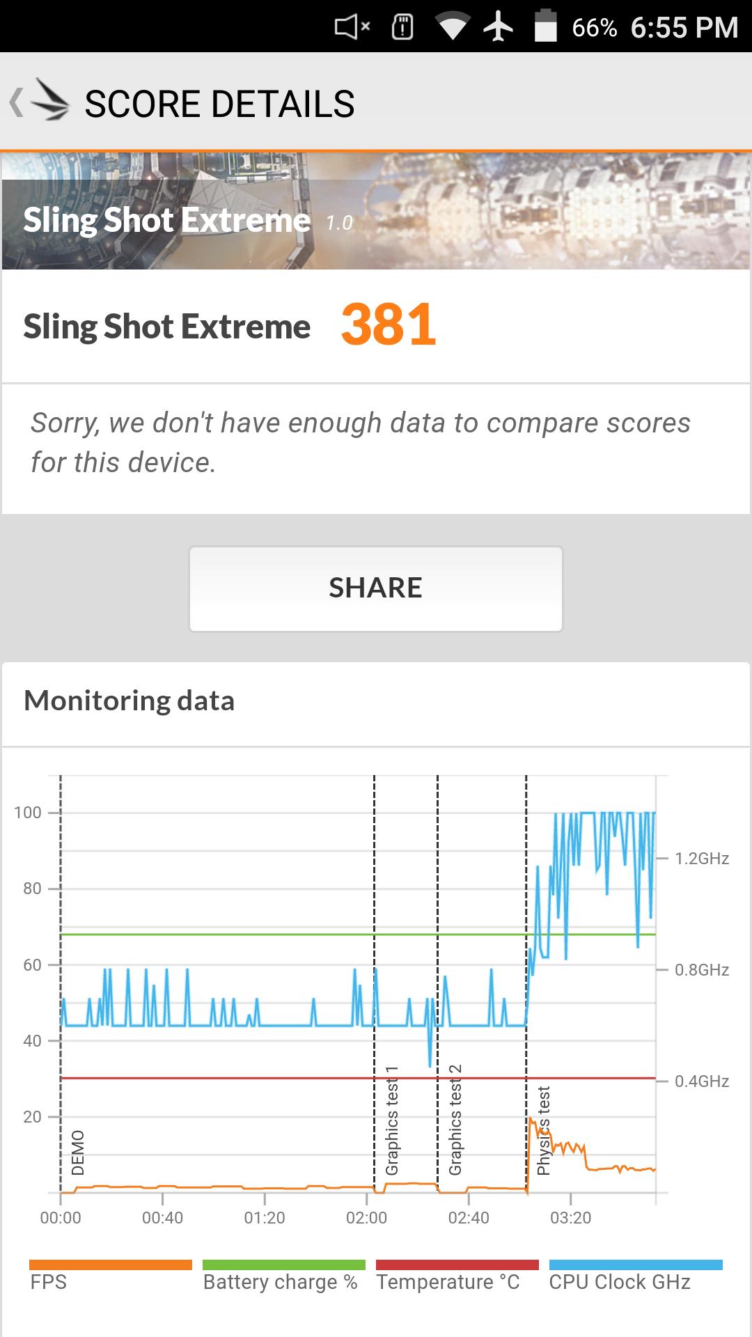 AGM X1 Slingshot