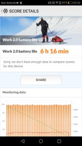 Huawei P9 Akkulaufzeit Test