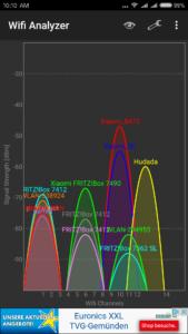 WIFI Empfang Xiaomi Mi5c 169x300