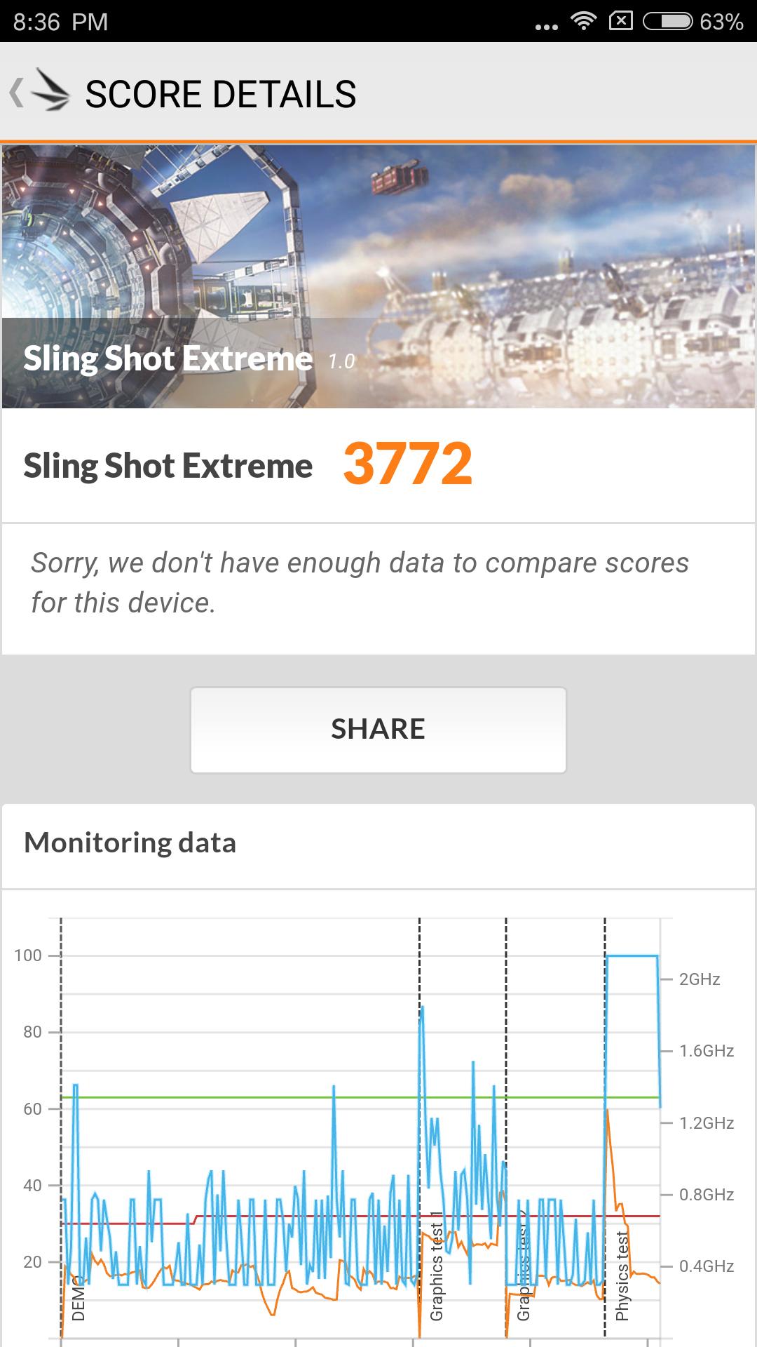 Xiaomi Mi6 3D Mark Slingshot