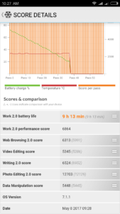 Xiaomi Mi6 AKkutest 2