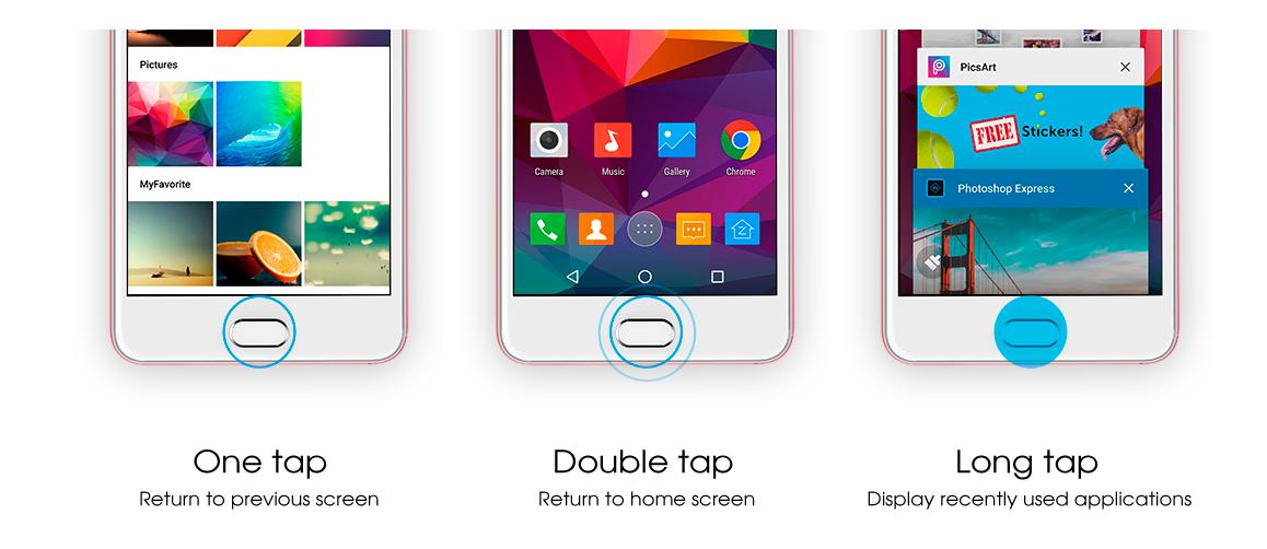 Zopo Color X5.5 Homebutton