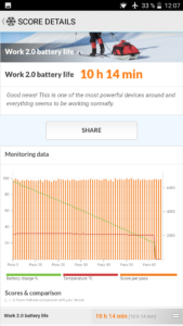 Oneplus 5 PC Mark Battery