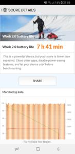 Samsung Galaxy S8 Akkulaufzeit Test