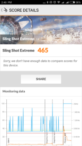 Xiaomi Mi5X 3DMark