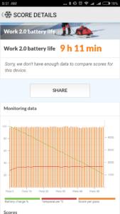 Xiaomi Mi5X AKkutest PCMark