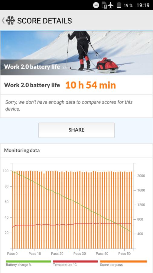AGM X1 mini Battery Test 506x900