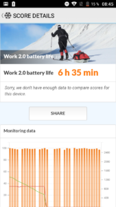 Cubot Magic Battery Test