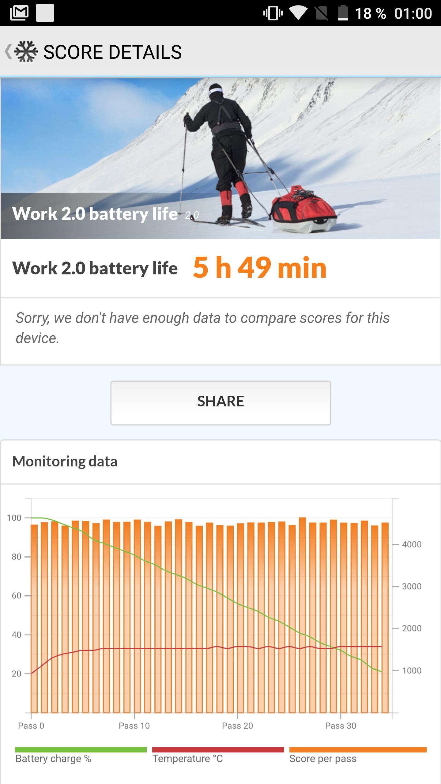 Durata della batteria Elephone P8