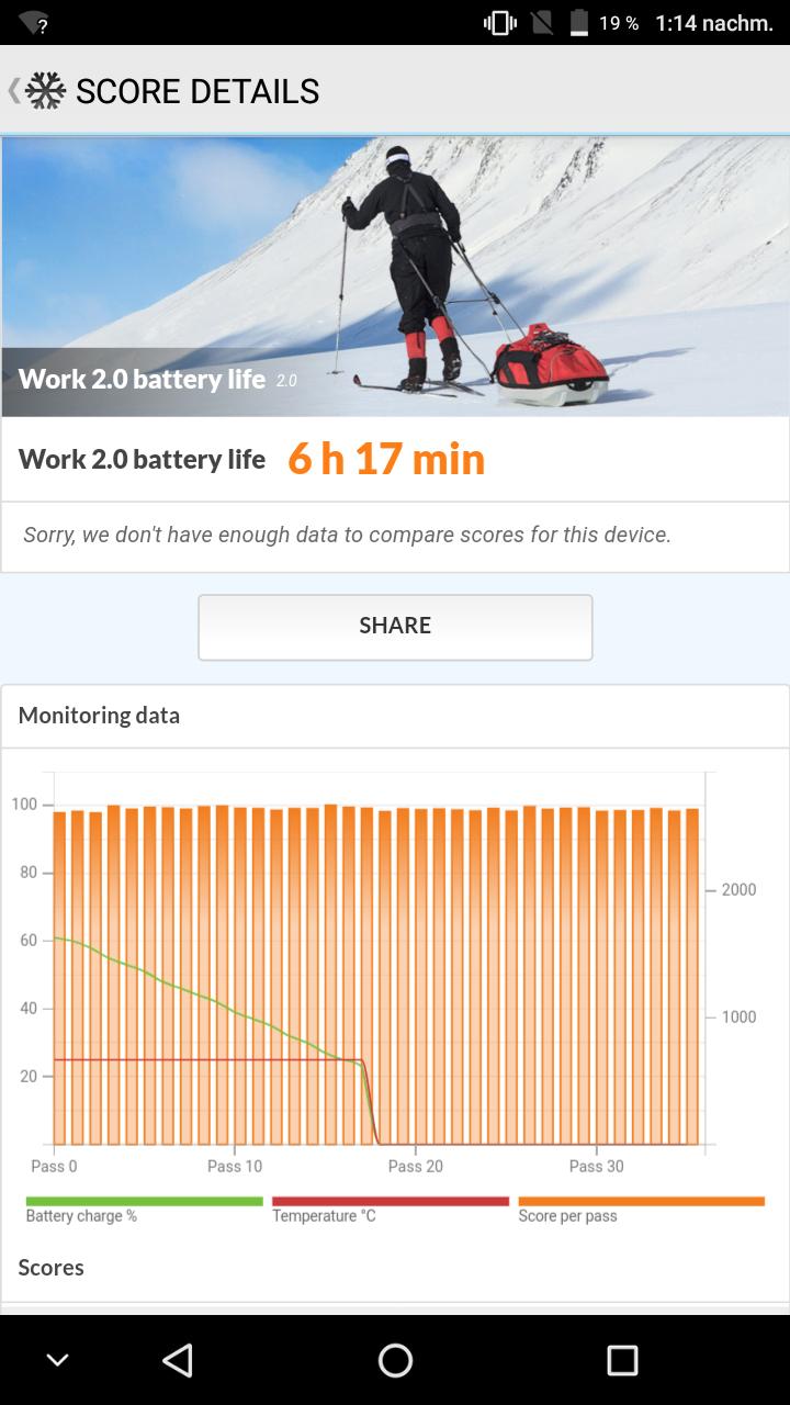 Batteria ulefone s8 pro