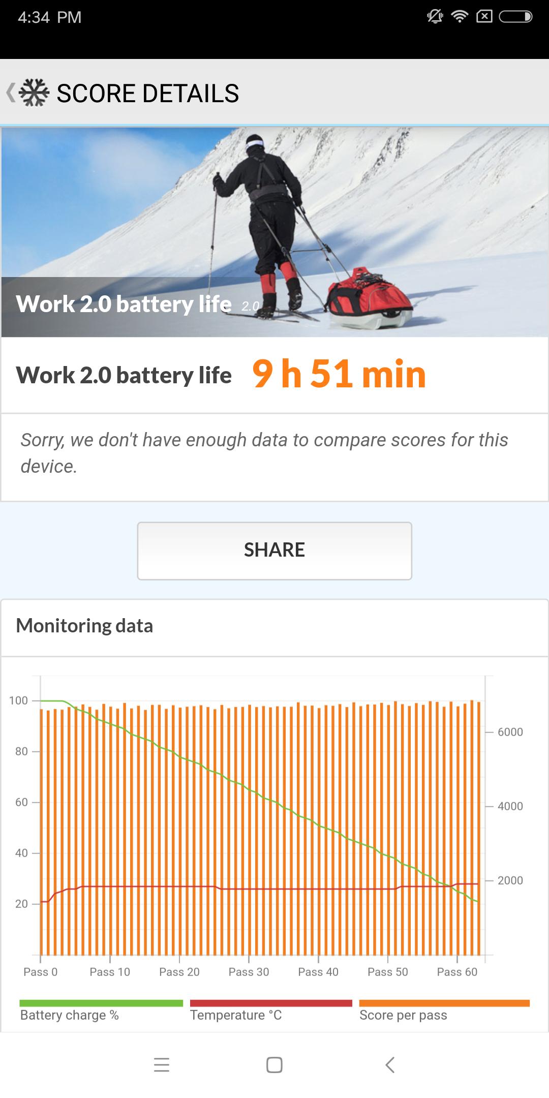 Batteria Xiaomi Mi mix 2