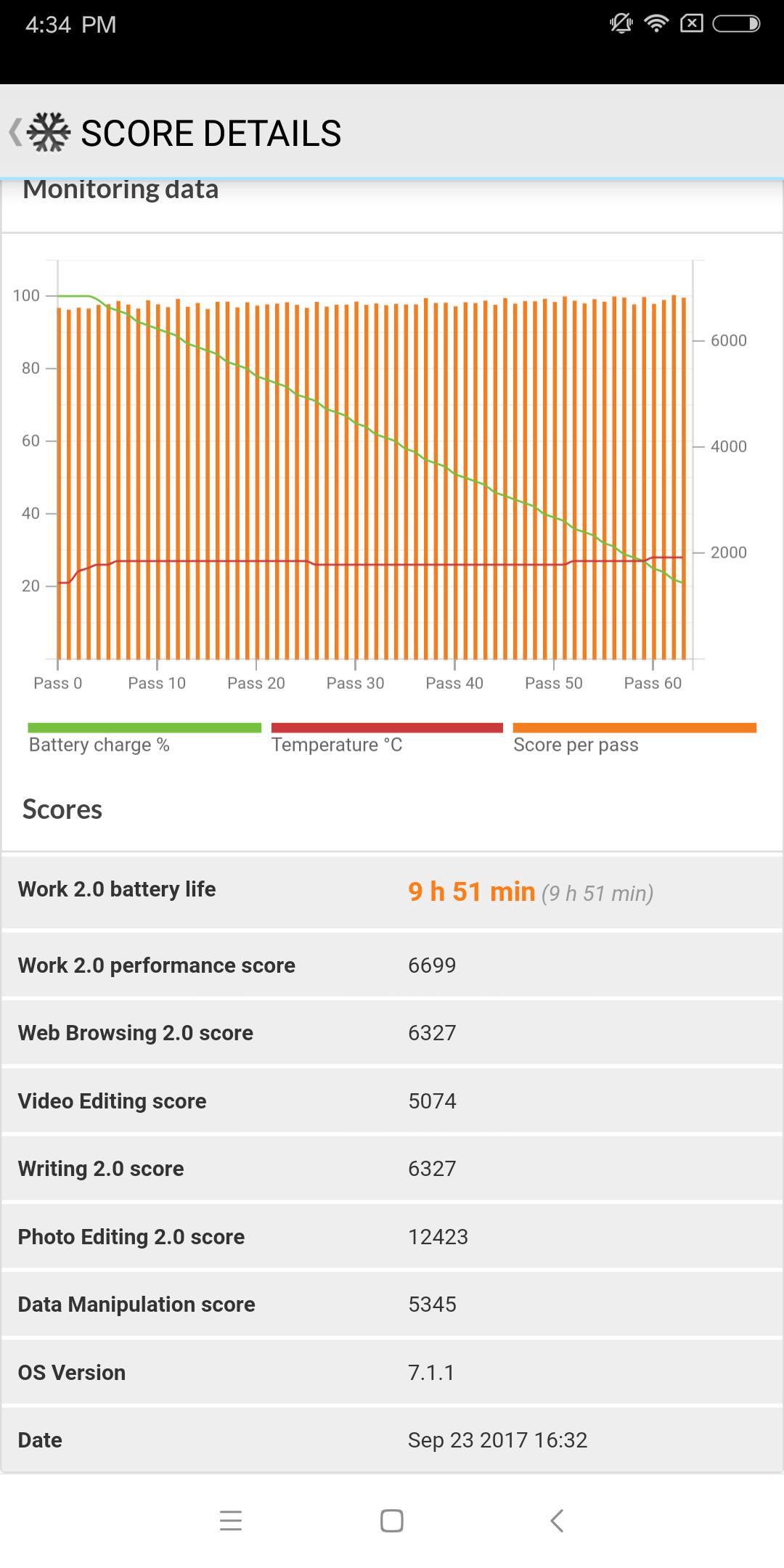 Screenshot 2017 09 23 16 34 48 610 com.futuremark.pcmark.android.benchmark