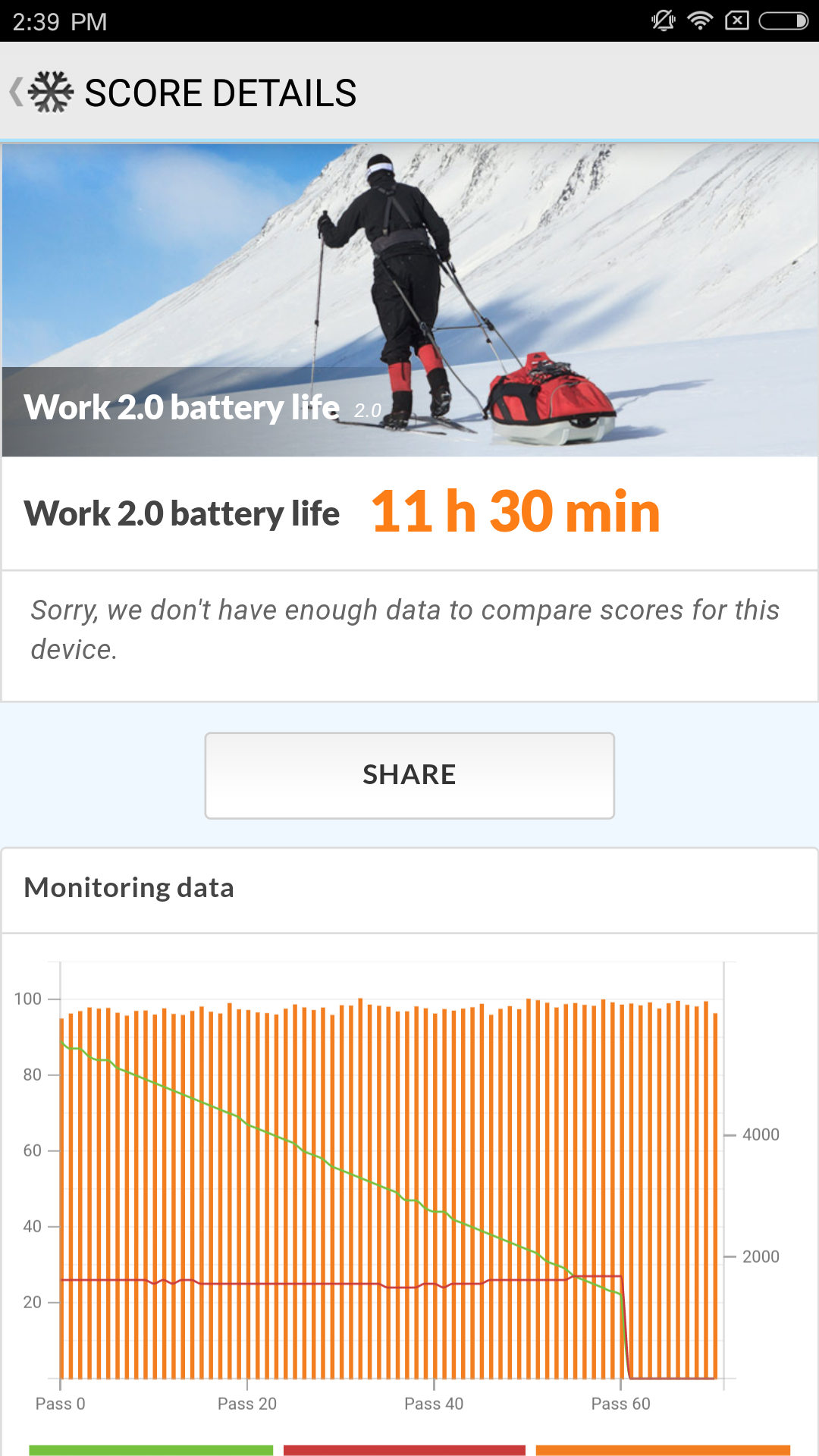 Screenshot 2017 09 21 14 39 03 039 com.futuremark.pcmark.android.benchmark