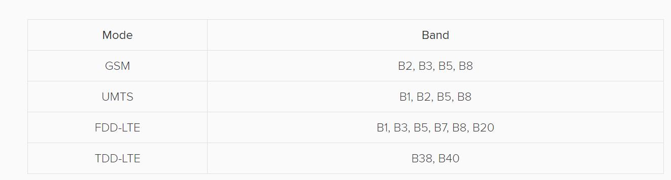 Xiaomi Mi A1 LTE Band 20 1
