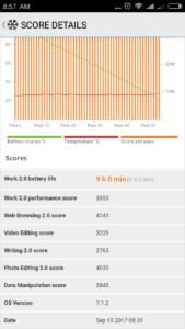 Xiaomi Redmi Note 5a Akkulaufzeit 2