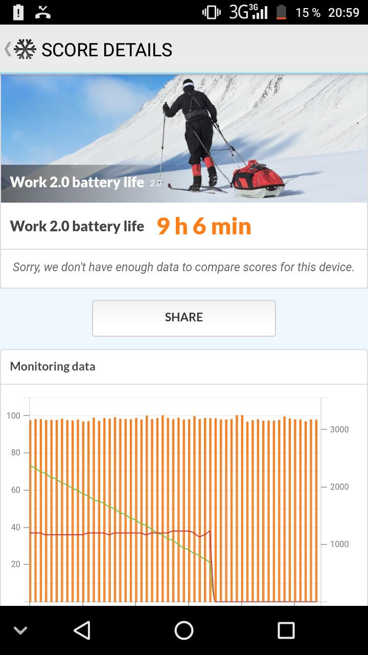 Nomu S10 Pro Battery Test