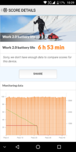 Homtom S8 Work 2.0 battery life Update