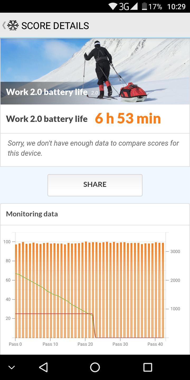Batteria Homtom S8
