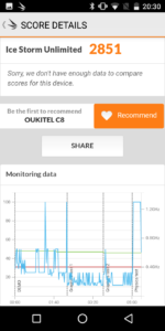 Oukitel C8 3DMark