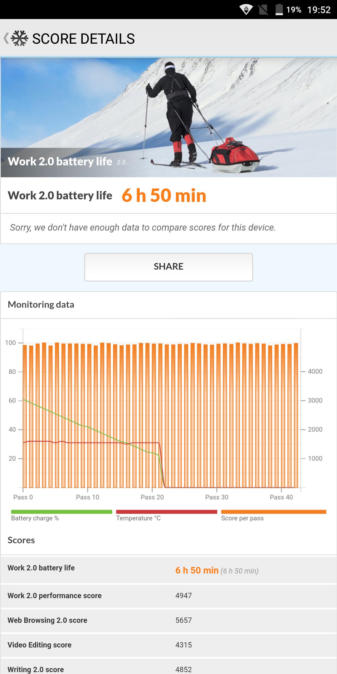 Maze Alpha X Battery Test