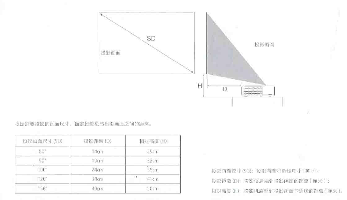 Xiaomi Mi Kurzdistanz Beamer