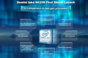 Chuwi GBox - Intel N4100