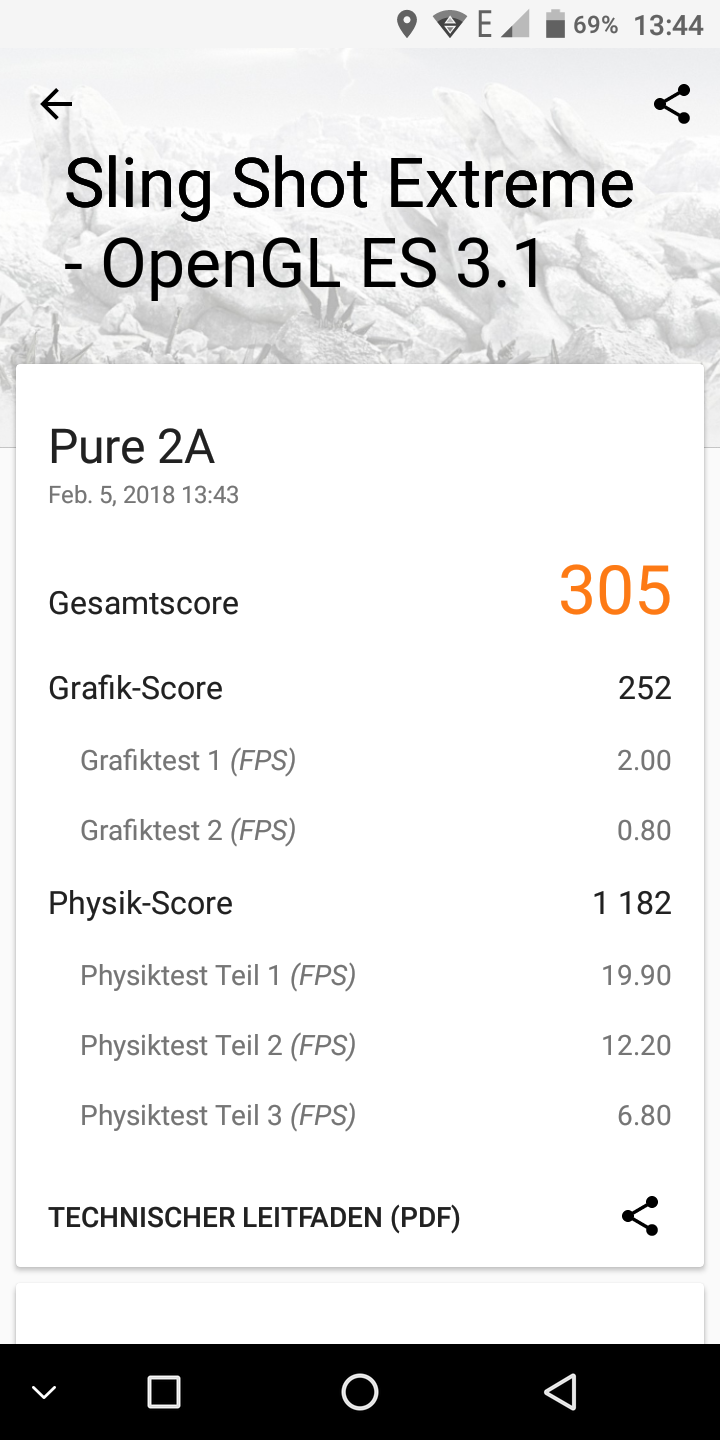 M Horse Pure2 Systemtests 4