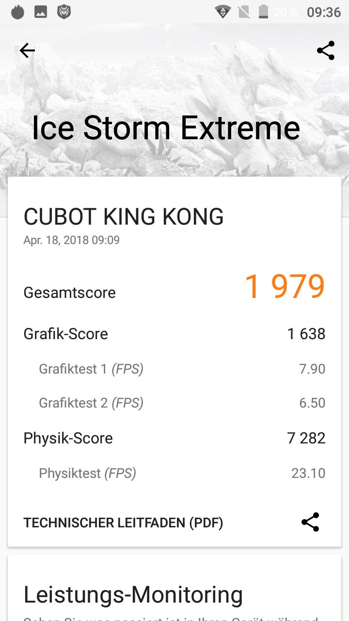 Cubot KingKong 3D Mark