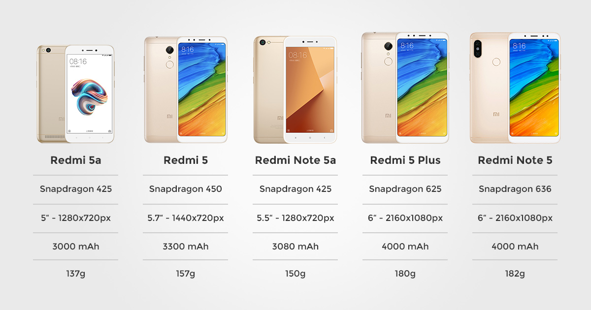 Redmi 5a - Redmi 5 - Redmi Note 5a - Redmi 5 Plus - Redmi Note 5
